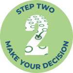 step 2 make your decision